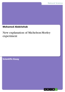 the michelson and morey experiment essay We like to focus on scientific successes: at the people, experiments and  the  most famous failed experiment ever, the michelson-morley experiment   image credit: a scan of thomas young's original paper from 1801 via.
