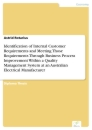 Titel: Identification of Internal Customer Requirements and Meeting Those Requirements Through Business Process Improvement Within a Quality Management System at an Australian Electrical Manufacturer