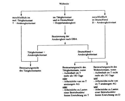 http://toolsdown.com/ebook.php?q=online-die-politische-soziologie-c-wright-mills-ein-beitrag-zur-politischen-ideengeschichte-1995/
