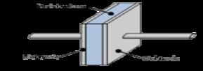 stand der technik und anwendung von superkondensatoren. Black Bedroom Furniture Sets. Home Design Ideas