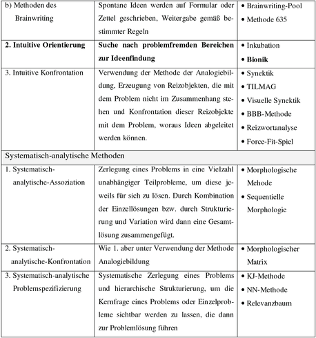 ahdirectory - Pflichtenheft Muster