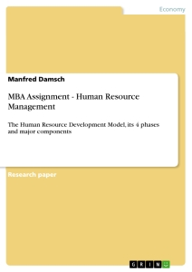 Title: MBA Assignment - Human Resource Management