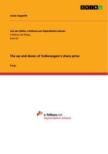 Titel: The up and down of Volkswagen's share price