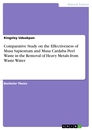 Titel: Comparative Study on the Effectiveness of Musa Sapientum and Musa Cardaba Peel Waste in the Removal of Heavy Metals from Waste Water